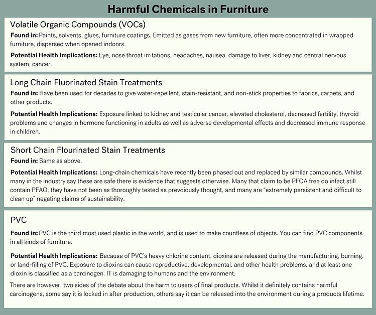 Harmful Chemicals in Furniture.jpg