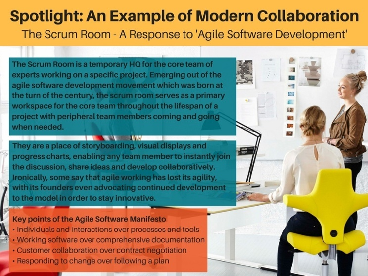 Spotlight- An Example of Modern Collaboration.jpg